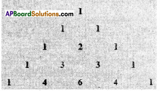 AP Board 9th Class Maths Solutions Chapter 15 Proofs in Mathematics Ex 15.3 1