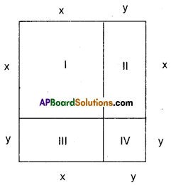 AP Board 9th Class Maths Solutions Chapter 2 Polynomials and Factorisation InText Questions 2