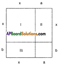 AP Board 9th Class Maths Solutions Chapter 2 Polynomials and Factorisation InText Questions 4