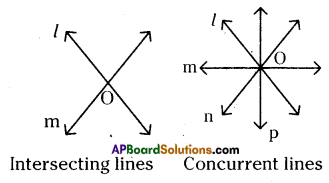 AP Board 9th Class Maths Solutions Chapter 4 Lines and Angles InText Questions 2