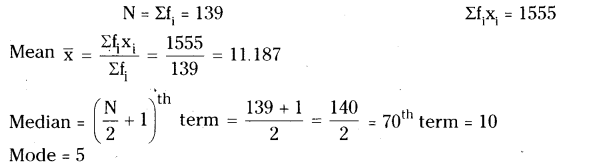 AP Board 9th Class Maths Solutions Chapter 9 Statistics Ex 9.2 12