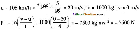 AP Board 9th Class Physical Science Important Questions Chapter 2 Laws of Motion 10