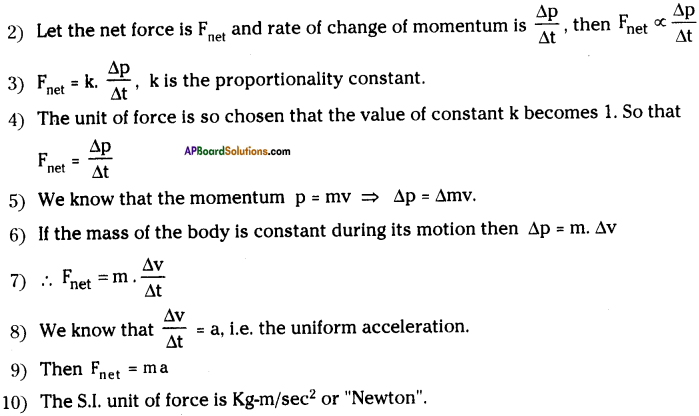 AP Board 9th Class Physical Science Important Questions Chapter 2 Laws of Motion 12