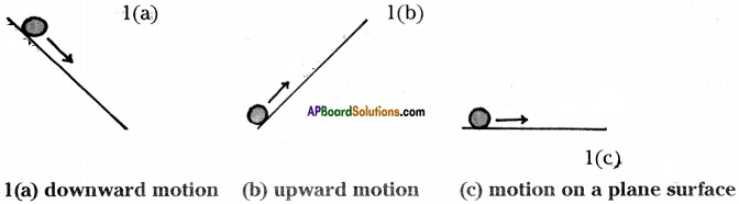 AP Board 9th Class Physical Science Important Questions Chapter 2 Laws of Motion 13