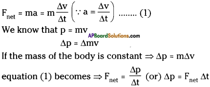 AP Board 9th Class Physical Science Important Questions Chapter 2 Laws of Motion 3