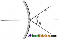 AP Board 9th Class Physical Science Important Questions Chapter 7 Reflection of Light at Curved Surfaces 57