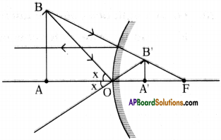 AP Board 9th Class Physical Science Important Questions Chapter 7 Reflection of Light at Curved Surfaces 61