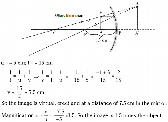 AP Board 9th Class Physical Science Important Questions Chapter 7 Reflection of Light at Curved Surfaces 67