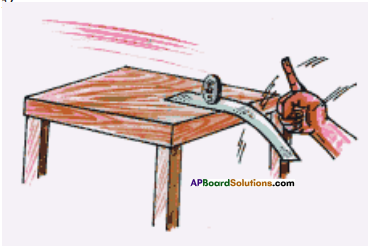 AP Board 9th Class Physical Science Solutions Chapter 2 Laws of Motion 11