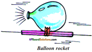 AP Board 9th Class Physical Science Solutions Chapter 2 Laws of Motion 20