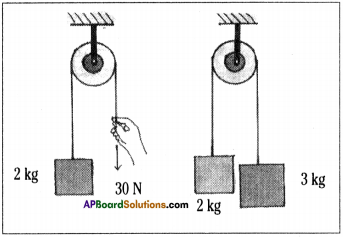 AP Board 9th Class Physical Science Solutions Chapter 2 Laws of Motion 4