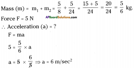 AP Board 9th Class Physical Science Solutions Chapter 2 Laws of Motion 7
