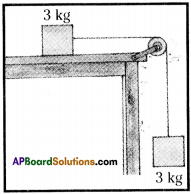 AP Board 9th Class Physical Science Solutions Chapter 2 Laws of Motion 8