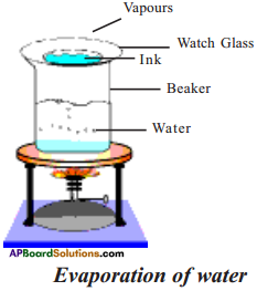 AP Board 9th Class Physical Science Solutions Chapter 3 Is Matter Pure 12