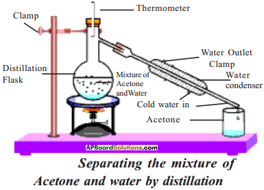 AP Board 9th Class Physical Science Solutions Chapter 3 Is Matter Pure 6