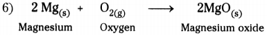 AP Board 9th Class Physical Science Solutions Chapter 6 Chemical Reactions and Equations 11