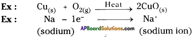 AP Board 9th Class Physical Science Solutions Chapter 6 Chemical Reactions and Equations 4