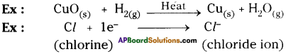 AP Board 9th Class Physical Science Solutions Chapter 6 Chemical Reactions and Equations 5