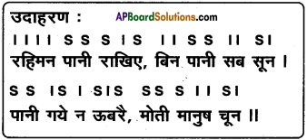 AP SSC 10th Class Hindi Solutions Chapter 10 नीति दोहे 1
