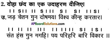 AP SSC 10th Class Hindi Solutions Chapter 10 नीति दोहे 2