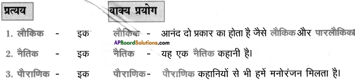 AP SSC 10th Class Hindi Solutions Chapter 10 नीति दोहे 3