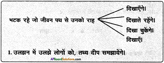 AP SSC 10th Class Hindi Solutions Chapter 3 हम भारतवासी 1