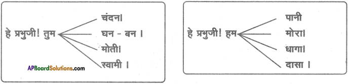 AP SSC 10th Class Hindi Solutions Chapter 7 भक्ति पद 2