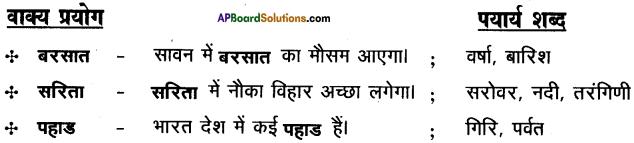 AP SSC 10th Class Hindi Solutions Chapter 9 दक्षिणी गंगा गोदावरी 1