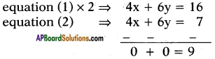 AP SSC 10th Class Maths Chapter 4 Pair of Linear Equations in Two Variables InText Questions 24