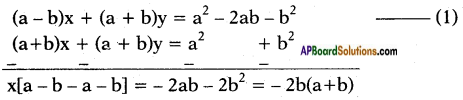 AP SSC 10th Class Maths Chapter 4 Pair of Linear Equations in Two Variables InText Questions 27