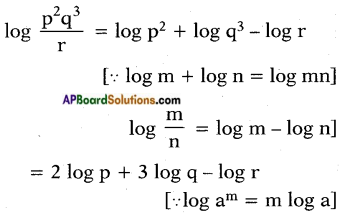 AP SSC 10th Class Maths Solutions Chapter 1 Real Numbers Ex 1.5 13