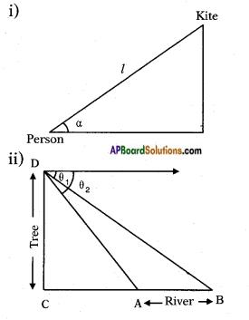 AP SSC 10th Class Maths Solutions Chapter 12 Applications of Trigonometry InText Questions 1