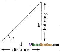 AP SSC 10th Class Maths Solutions Chapter 12 Applications of Trigonometry InText Questions 2