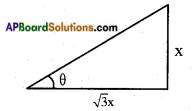 AP SSC 10th Class Maths Solutions Chapter 12 Applications of Trigonometry Optional Exercise 10
