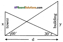AP SSC 10th Class Maths Solutions Chapter 12 Applications of Trigonometry Optional Exercise 3