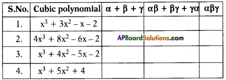 AP SSC 10th Class Maths Solutions Chapter 3 Polynomials Ex 3.3 1