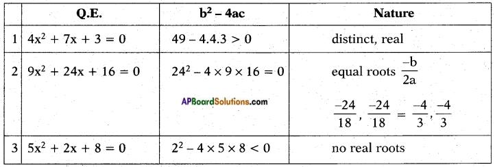 AP SSC 10th Class Maths Solutions Chapter 5 Quadratic Equations InText Questions 4