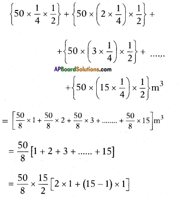 AP SSC 10th Class Maths Solutions Chapter 5 Quadratic Equations Optional Exercise 15