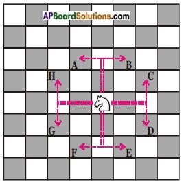AP SSC 10th Class Maths Solutions Chapter 7 Coordinate Geometry InText Questions 1