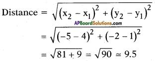 AP SSC 10th Class Maths Solutions Chapter 7 Coordinate Geometry InText Questions 12