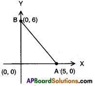 AP SSC 10th Class Maths Solutions Chapter 7 Coordinate Geometry InText Questions 43