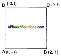AP SSC 10th Class Maths Solutions Chapter 7 Coordinate Geometry InText Questions 44