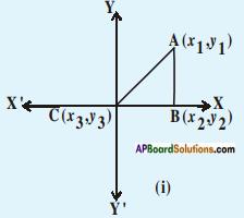 AP SSC 10th Class Maths Solutions Chapter 7 Coordinate Geometry InText Questions 45