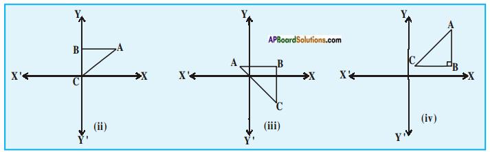 AP SSC 10th Class Maths Solutions Chapter 7 Coordinate Geometry InText Questions 46