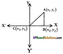 AP SSC 10th Class Maths Solutions Chapter 7 Coordinate Geometry InText Questions 47