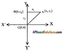AP SSC 10th Class Maths Solutions Chapter 7 Coordinate Geometry InText Questions 48