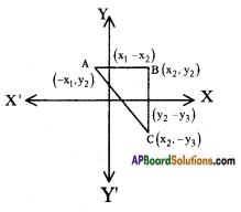AP SSC 10th Class Maths Solutions Chapter 7 Coordinate Geometry InText Questions 49