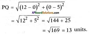 AP SSC 10th Class Maths Solutions Chapter 7 Coordinate Geometry InText Questions 5