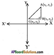 AP SSC 10th Class Maths Solutions Chapter 7 Coordinate Geometry InText Questions 51