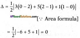 AP SSC 10th Class Maths Solutions Chapter 7 Coordinate Geometry InText Questions 54
